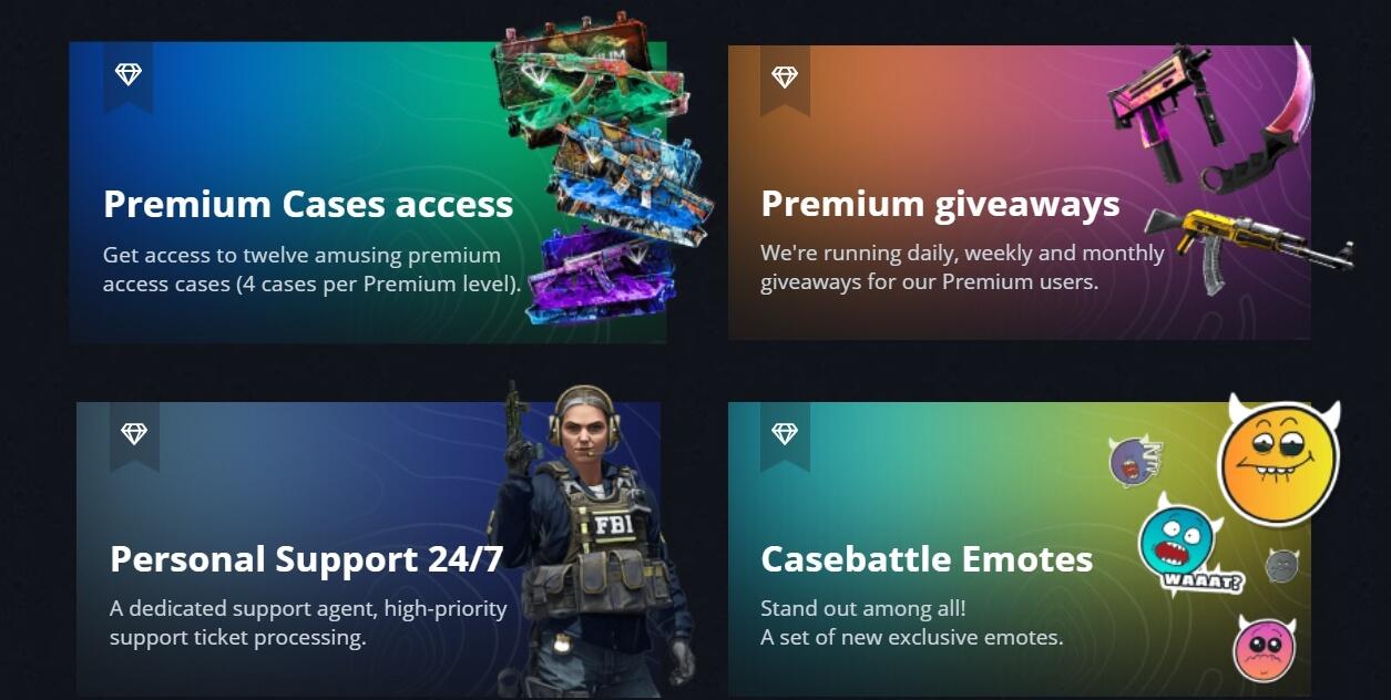 premium levels on hellcase
